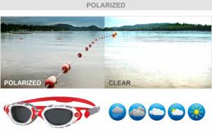 Polarized Swim Goggles example